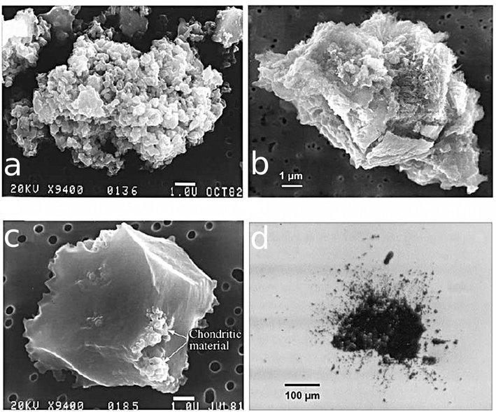 """Les différents types d'IDPs observés au microscope éléctonique à balayage (a-c) ou optique (d). a - une IDP poreuse anhydre, b - une IDP lisse hydratée, c - IDP non chondritique montrant un monominéral d'olivine subautomorphe avec quelques poussières de composition chondritique permettant son classement en tant qu'IDP non chondritique, d - IDP de type """"giant cluster"""". Ces IDPs représentent 10 à 20% du total et font de 50 à 500 µm. Leur forme particulière est due à leur fragmentation lors de l'impact sur le collecteur."""