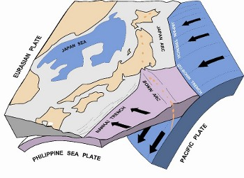 Configuration 3D des plaques tectoniques au niveau du Japon - D'après L. Jolivet, ISTO, Orléans, France