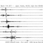 Sismogramme de l'enregistrement du séisme de la préfecture de Miyagi du 11 Mars 2011 par le réseau français GEOSCOPE