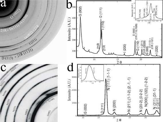 FlG. 2.44 - a) Plaque image de la zone contenant le polytype 21R du diamant, b) Son spectre intégré c) Plaque image contenant le nouveau polymorphe du carbone d) Spectre intégré du nouveau polymorphe